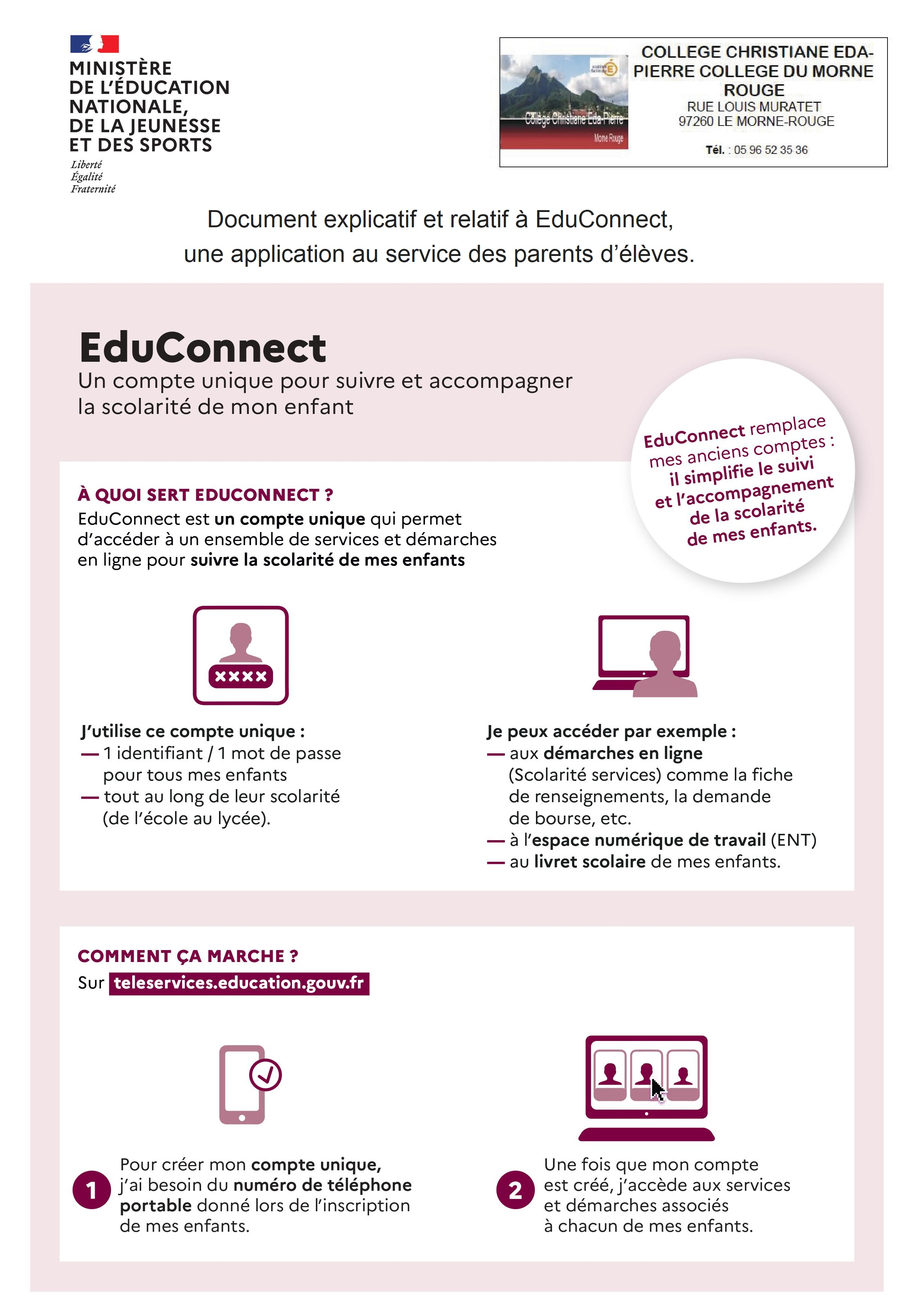 educonnect-guide-infographie